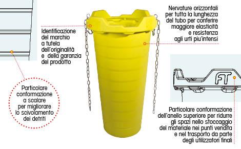 """CONVOGLIATORE """" DUMPING """"  COMPLETO DI GANCI E CATENE IN ACCIAIO"""